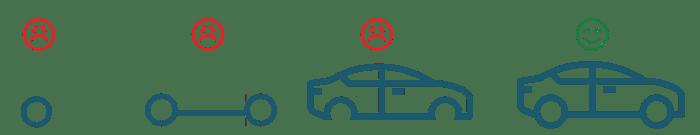 Artboard 1Non-MVP-Car-ErdosMiller